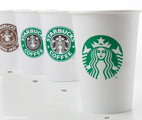 Starbucks Logo Change. Starbucks Changes Logo…